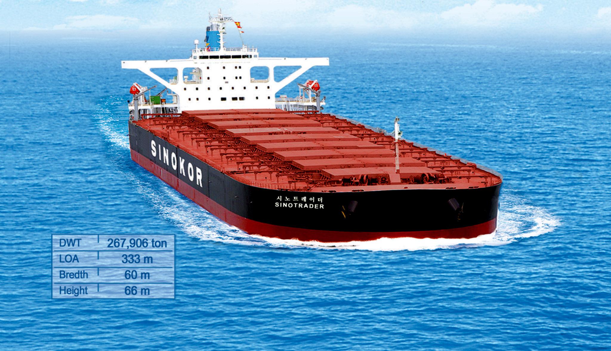 Company Profile - Sinokor Hongkong Co , Ltd